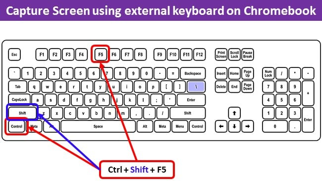 Capture Screen using external keyboard on Chromebook
